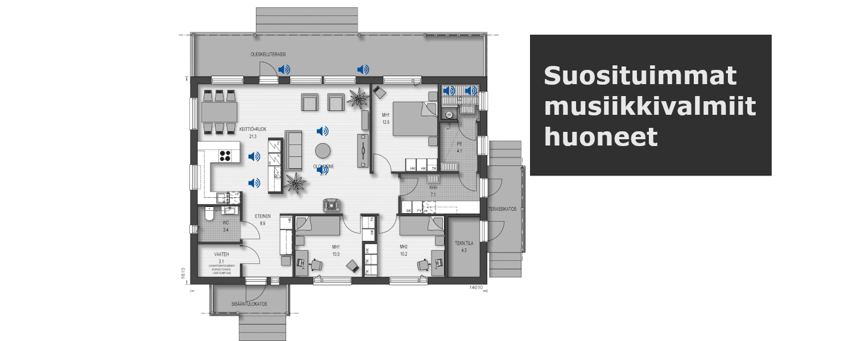 Suosituimmat musiikkivalmiit huoneet