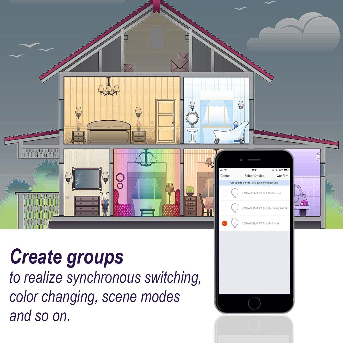 KOTIVERKOT-smart-home-lisatietoja-woox-wifi-ohjattava-led-nauha-create-groups